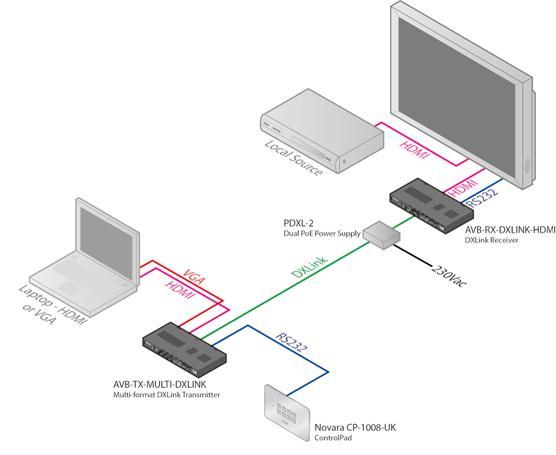http://i4.createsend1.com/ei/r/3C/E90/CAE/csimport/SmallMeetingRoomSolution-nolegend.162748.134337.png